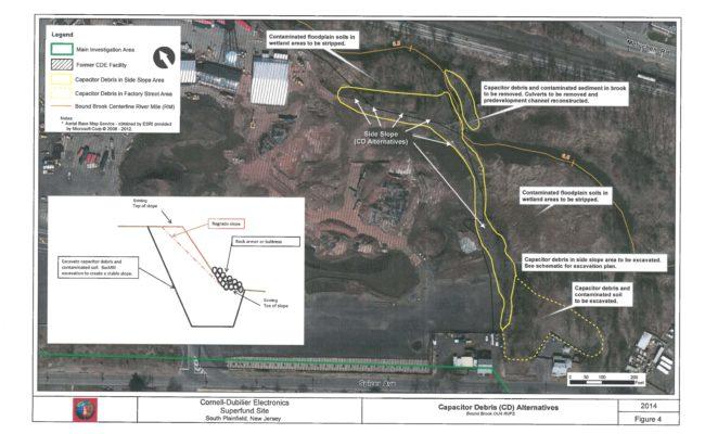 S Plainfield future work in wetlands